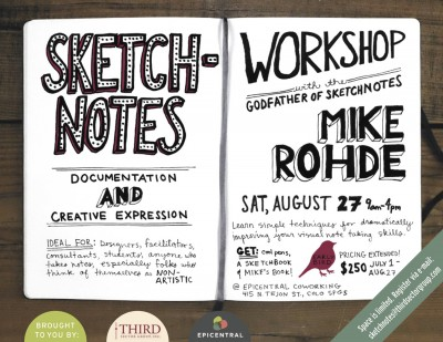 primary-Sketchnotes-Workshop-with-Mike-Rohde----Visual-Note-Taking-1470929672