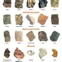 primary-Homeschool---Rockrimmon--Rocks-and-Minerals-1485308132
