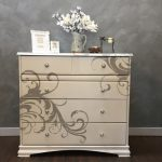 Introduction to Chalk Based Paint presented by  at ,